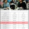 محمد رضا گلزار | تنور سینما گرم است؟  آمار فروش هفته سوم دی