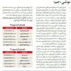 محمد رضا گلزار | احتمال اکران فیلم دلم میخواد بهمن فرمان آرا