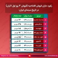 محمد رضا گلزار | رکورد داران فروش افتتاحیه در تاریخ سینمای ایران